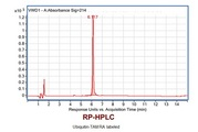 High Performance Liquid Chromatography Image